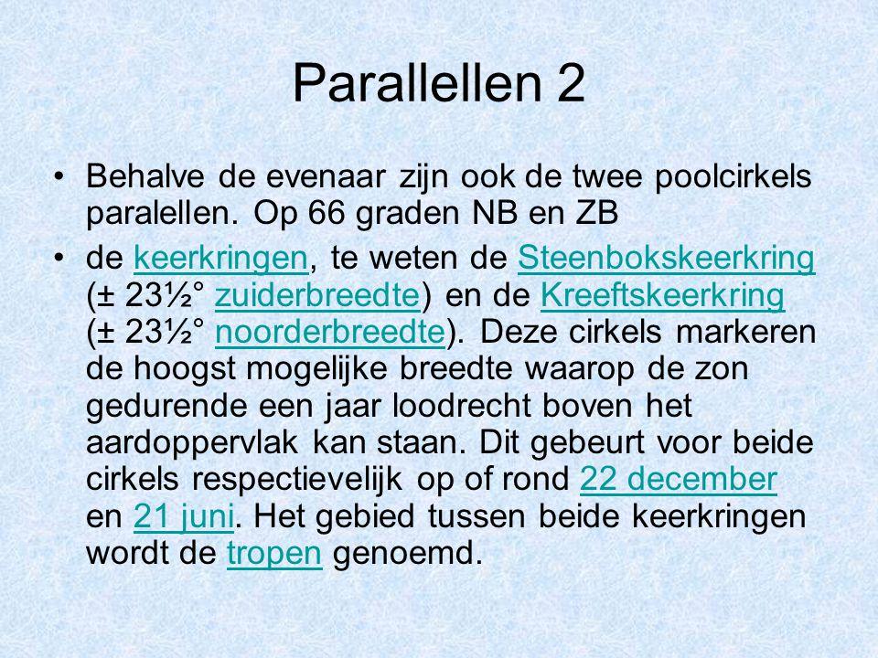 Parallellen 2 Behalve de evenaar zijn ook de twee poolcirkels paralellen. Op 66 graden NB en ZB.
