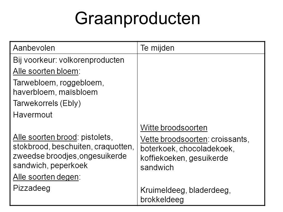 Graanproducten Aanbevolen Te mijden Bij voorkeur: volkorenproducten