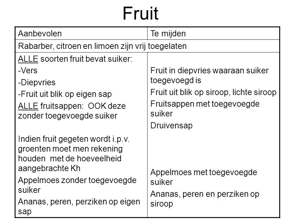 Fruit Aanbevolen Te mijden