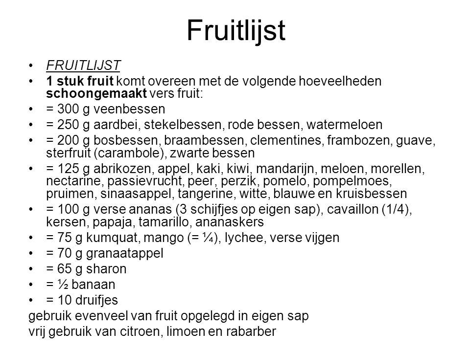 Fruitlijst FRUITLIJST