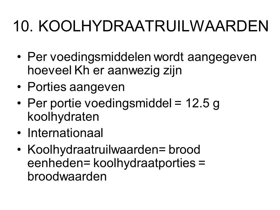 10. KOOLHYDRAATRUILWAARDEN