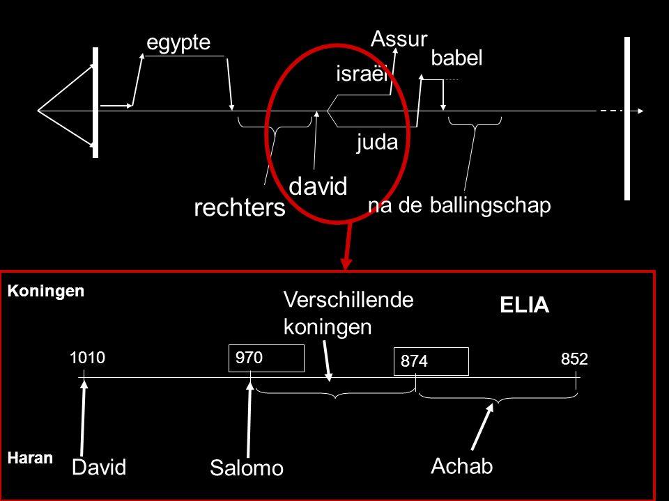 david rechters Assur egypte babel israël juda na de ballingschap