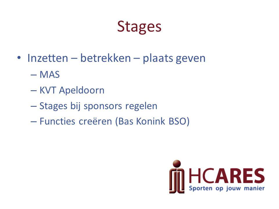 Stages Inzetten – betrekken – plaats geven MAS KVT Apeldoorn