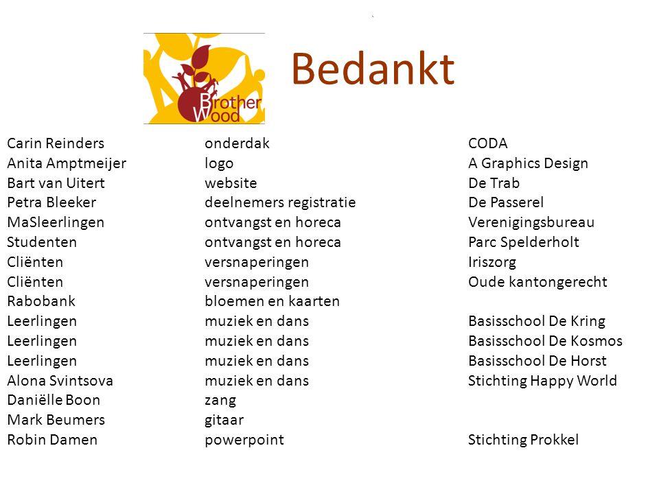 ` Bedankt. Carin Reinders onderdak CODA Anita Amptmeijer logo A Graphics Design Bart van Uitert website De Trab.