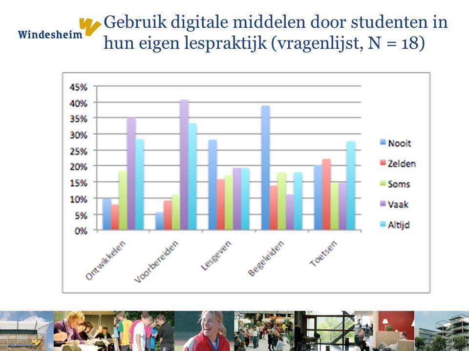 Gebruik digitale middelen door studenten in hun eigen lespraktijk (vragenlijst, N = 18)