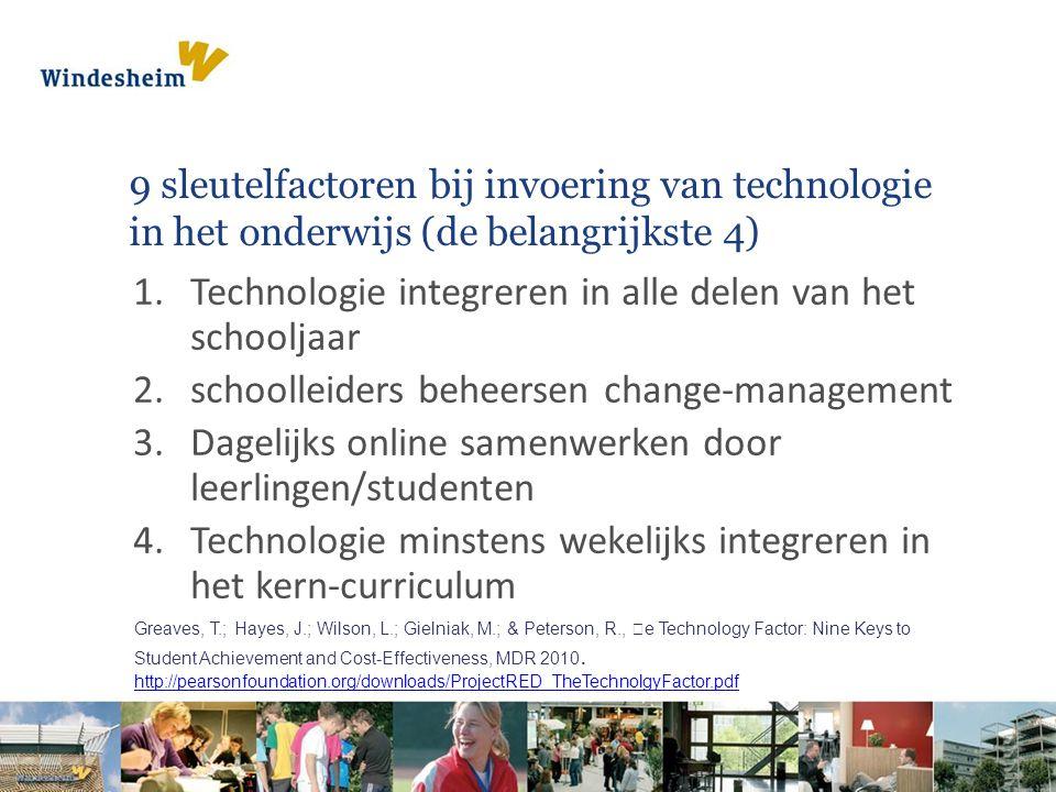 Technologie integreren in alle delen van het schooljaar