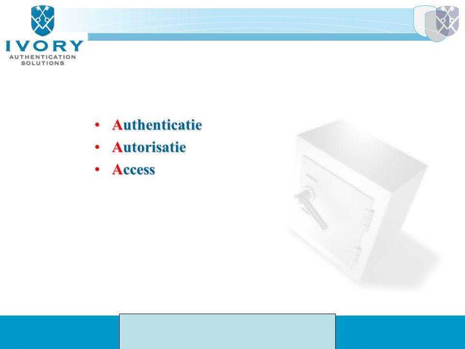 Authenticatie Autorisatie Access