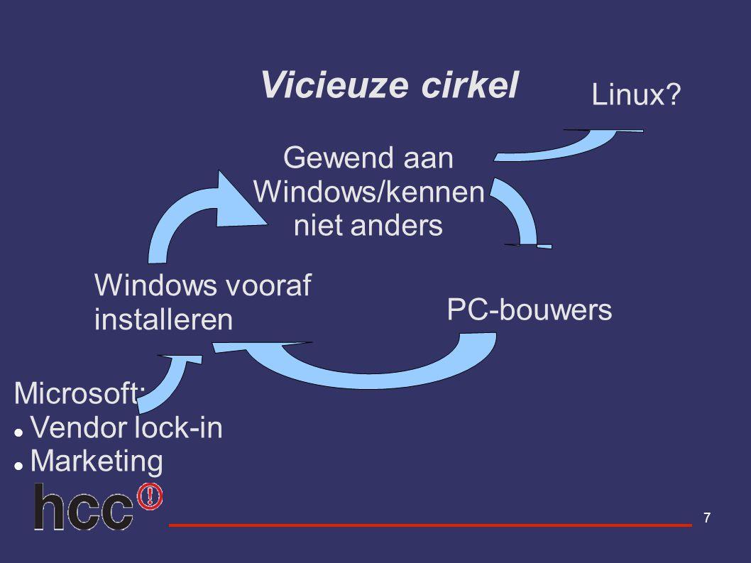 Gewend aan Windows/kennen niet anders