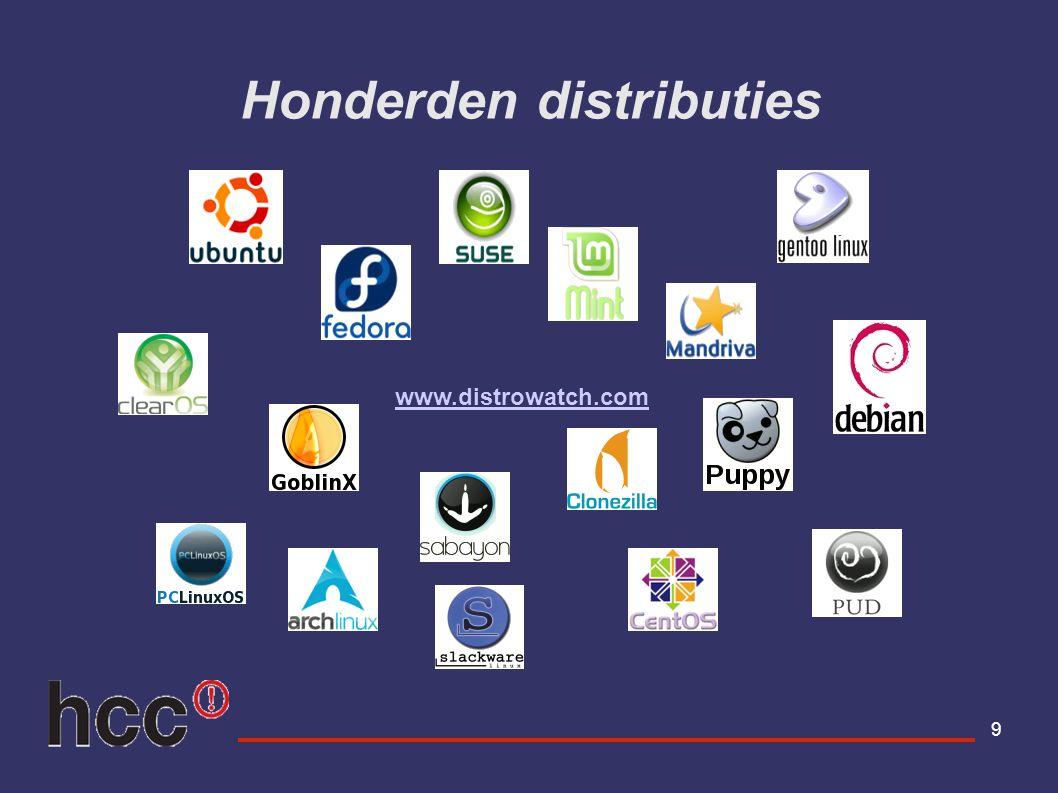 Honderden distributies