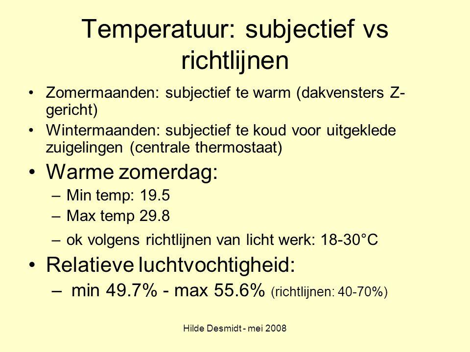 Temperatuur: subjectief vs richtlijnen