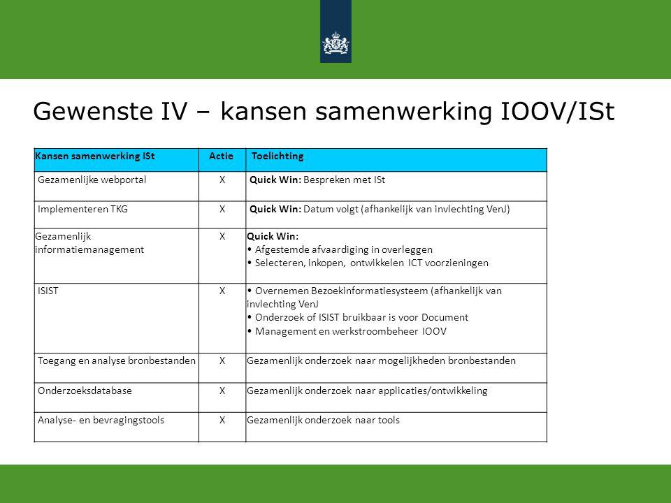 Gewenste IV – kansen samenwerking IOOV/ISt