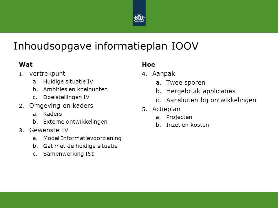 Inhoudsopgave informatieplan IOOV