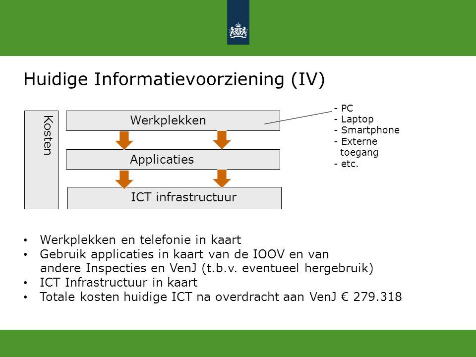 Huidige Informatievoorziening (IV)