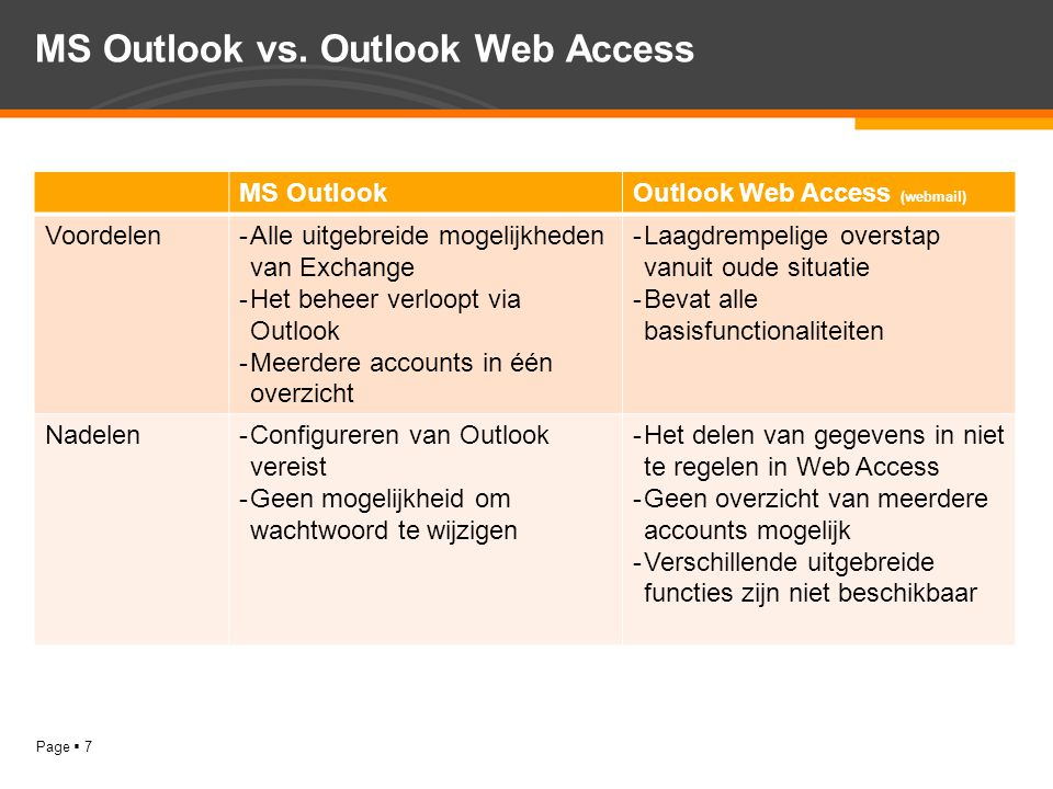 MS Outlook vs. Outlook Web Access