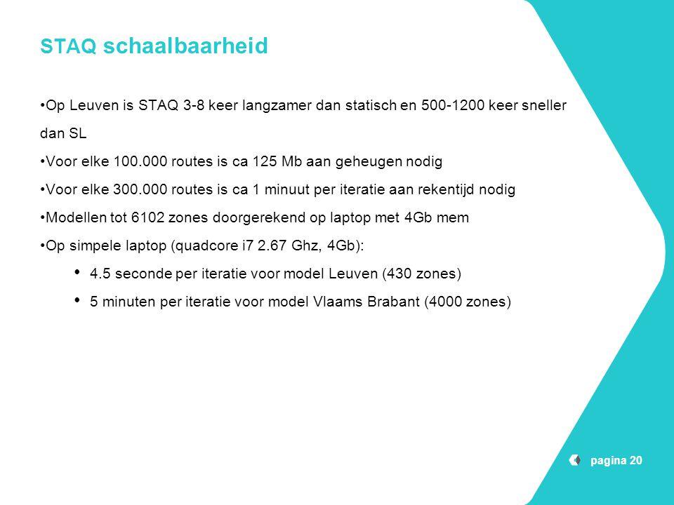 STAQ schaalbaarheid Op Leuven is STAQ 3-8 keer langzamer dan statisch en 500-1200 keer sneller dan SL.