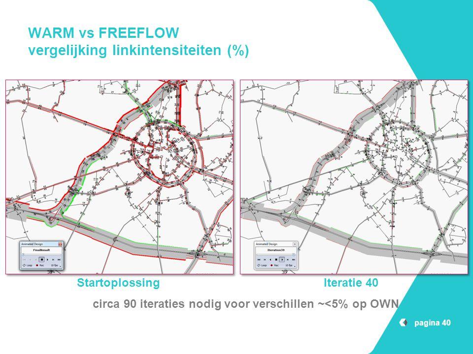 WARM vs FREEFLOW vergelijking linkintensiteiten (%)