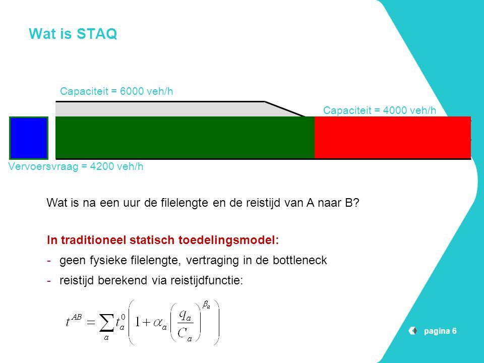 Wat is STAQ Capaciteit = 6000 veh/h. Capaciteit = 4000 veh/h. A. B. Vervoersvraag = 4200 veh/h.