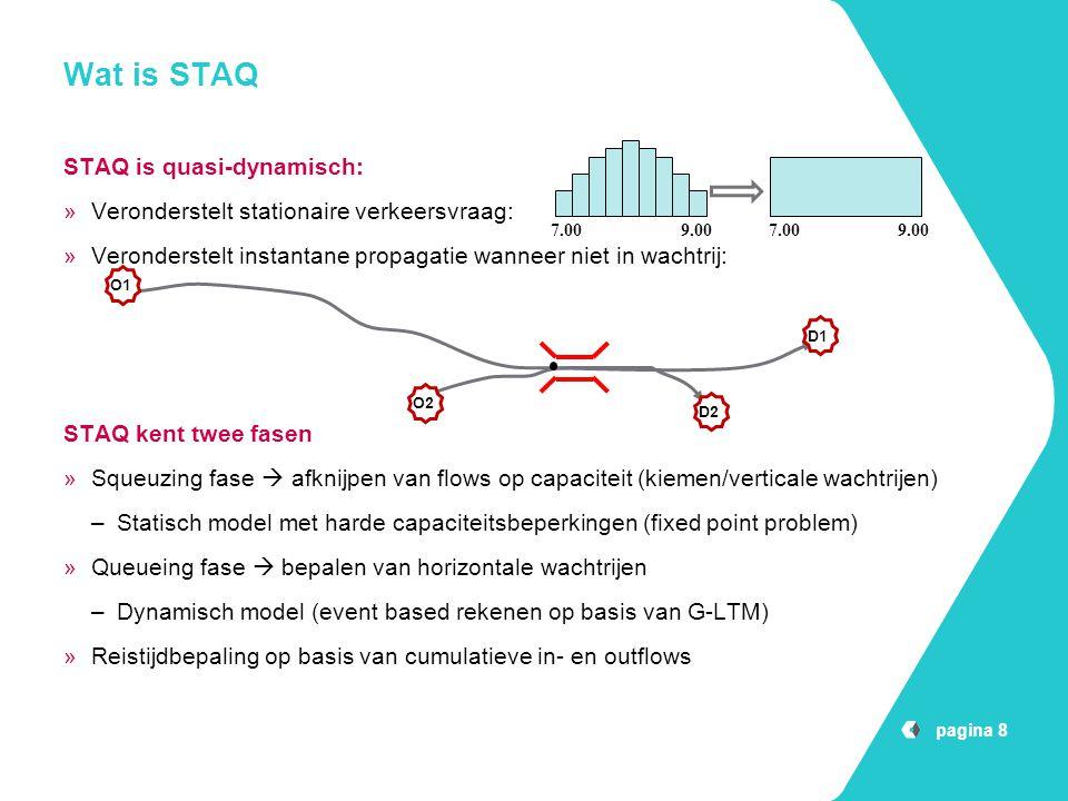 Wat is STAQ STAQ is quasi-dynamisch: