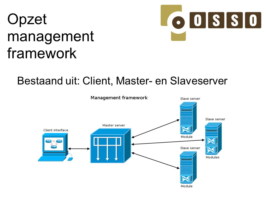 Opzet management framework