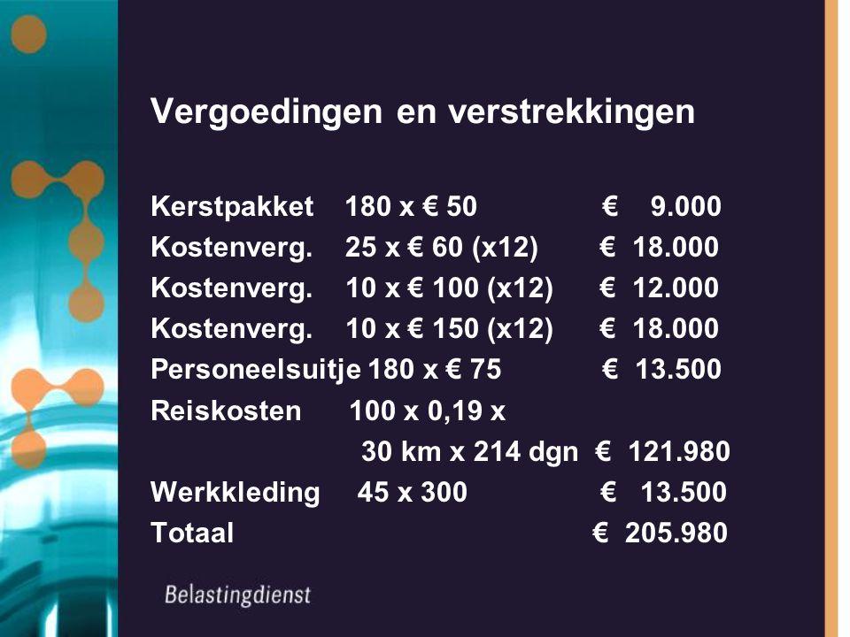 Vergoedingen en verstrekkingen