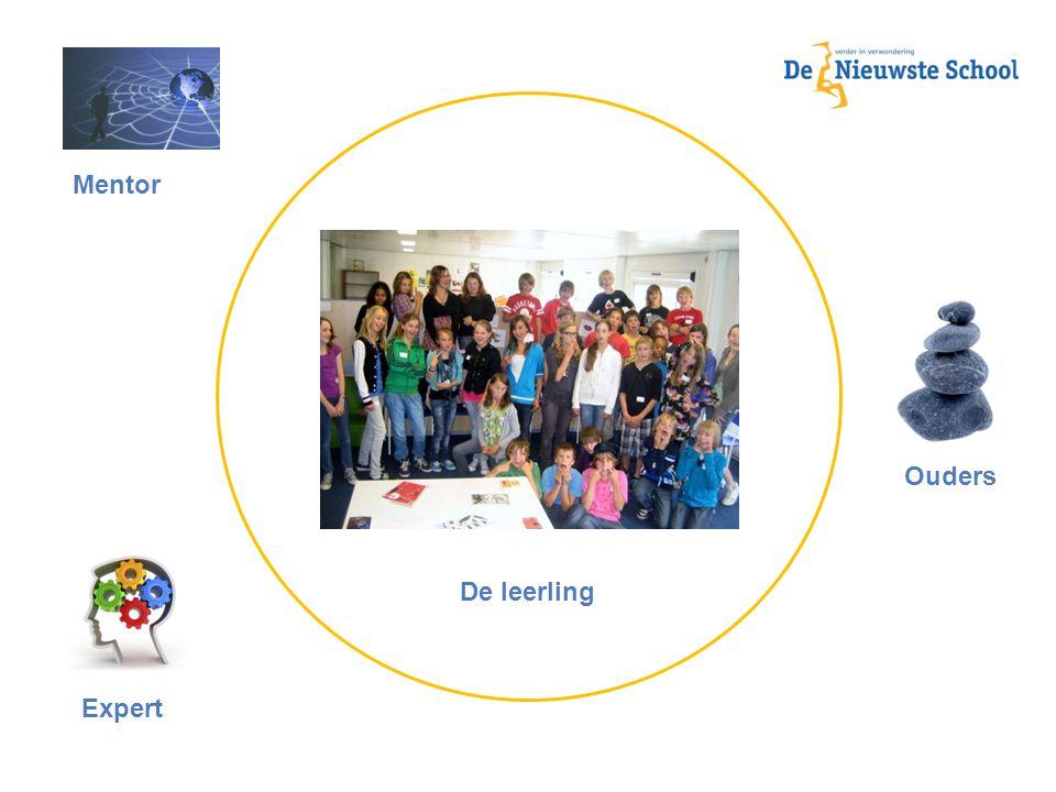 Mentor Ouders De leerling Expert