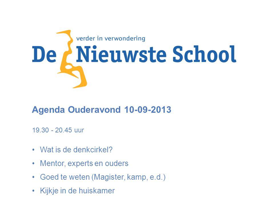 Agenda Ouderavond 10-09-2013 Wat is de denkcirkel