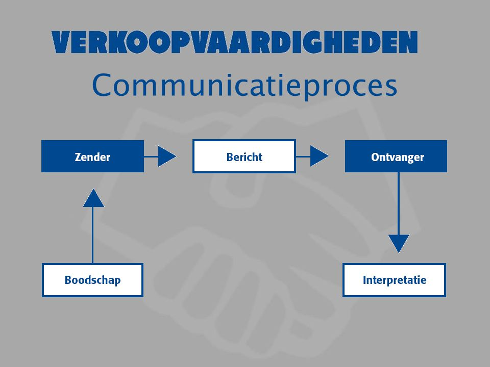 Communicatieproces
