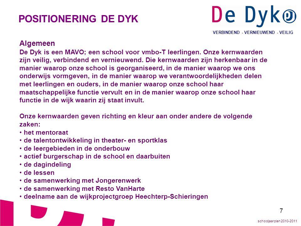 POSITIONERING DE DYK Algemeen