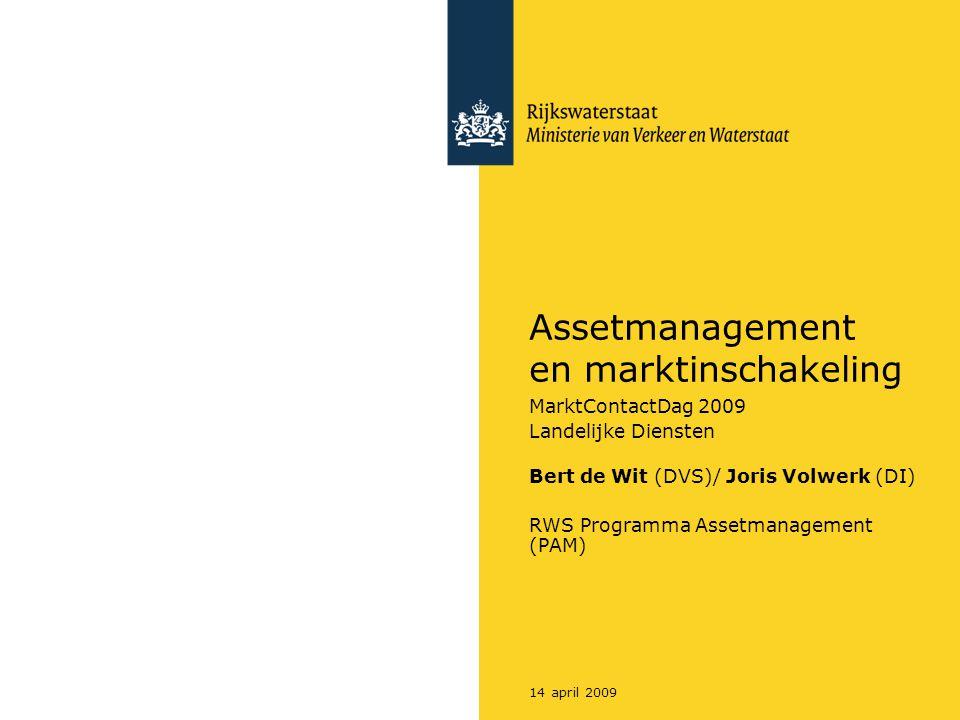 Assetmanagement en marktinschakeling