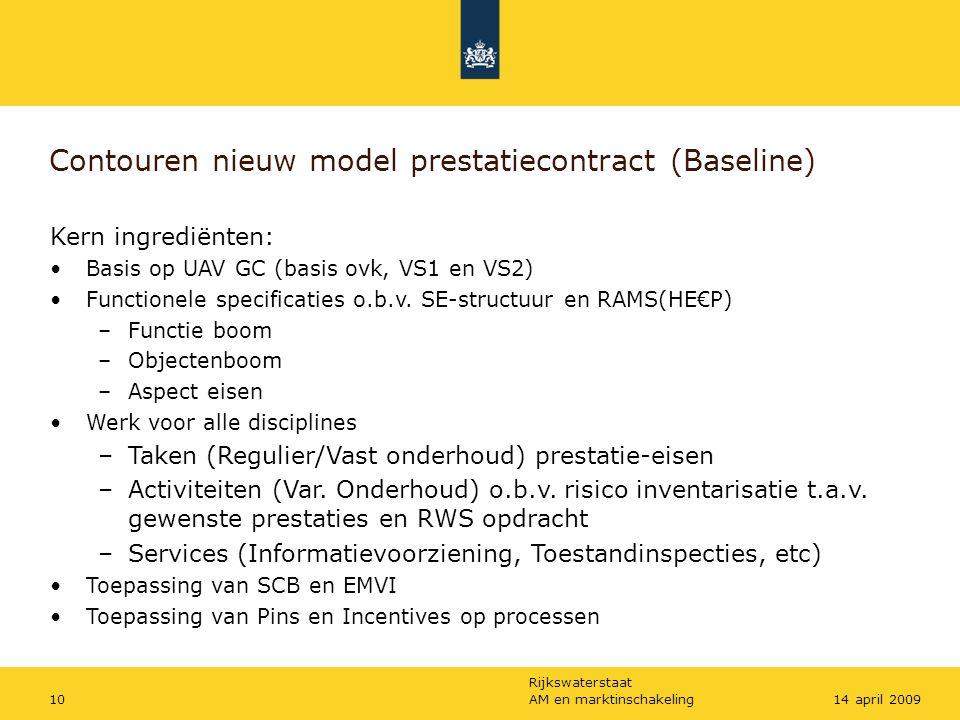 Contouren nieuw model prestatiecontract (Baseline)