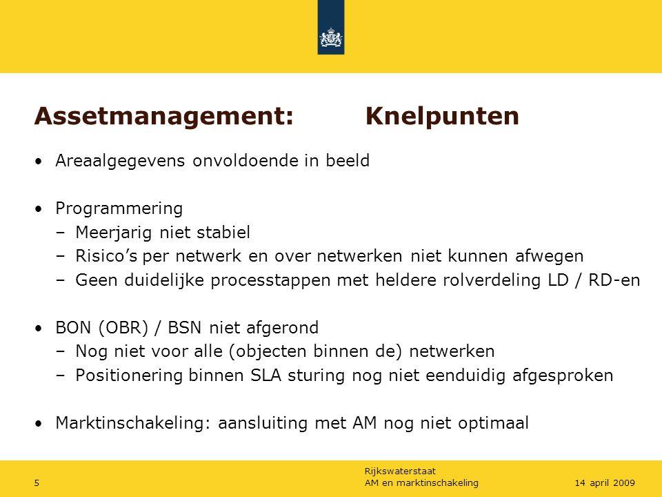 Assetmanagement: Knelpunten