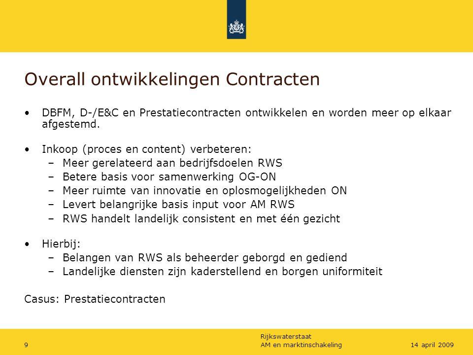 Overall ontwikkelingen Contracten