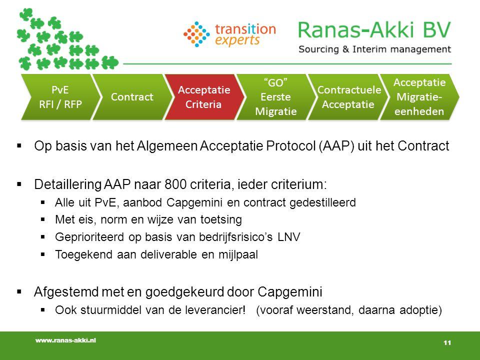 Op basis van het Algemeen Acceptatie Protocol (AAP) uit het Contract