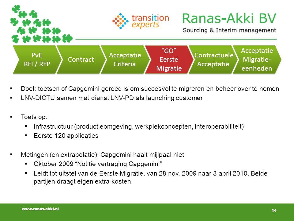 PvE RFI / RFP Contract Acceptatie Criteria GO Eerste Migratie
