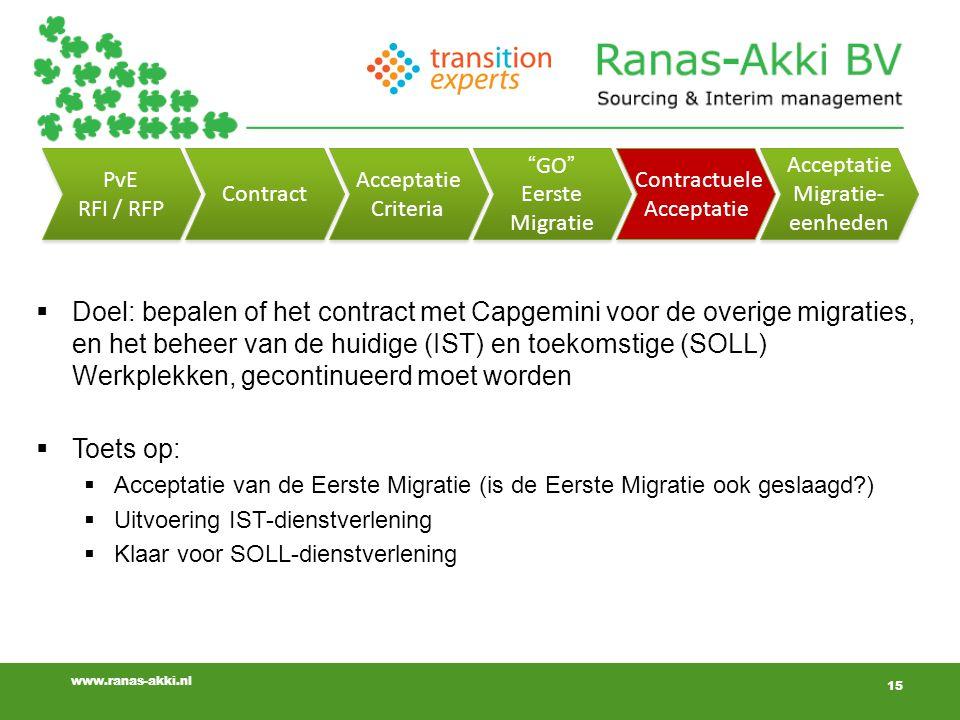 PvE RFI / RFP. Contract. Acceptatie. Criteria. GO Eerste. Migratie. Contractuele. Migratie-