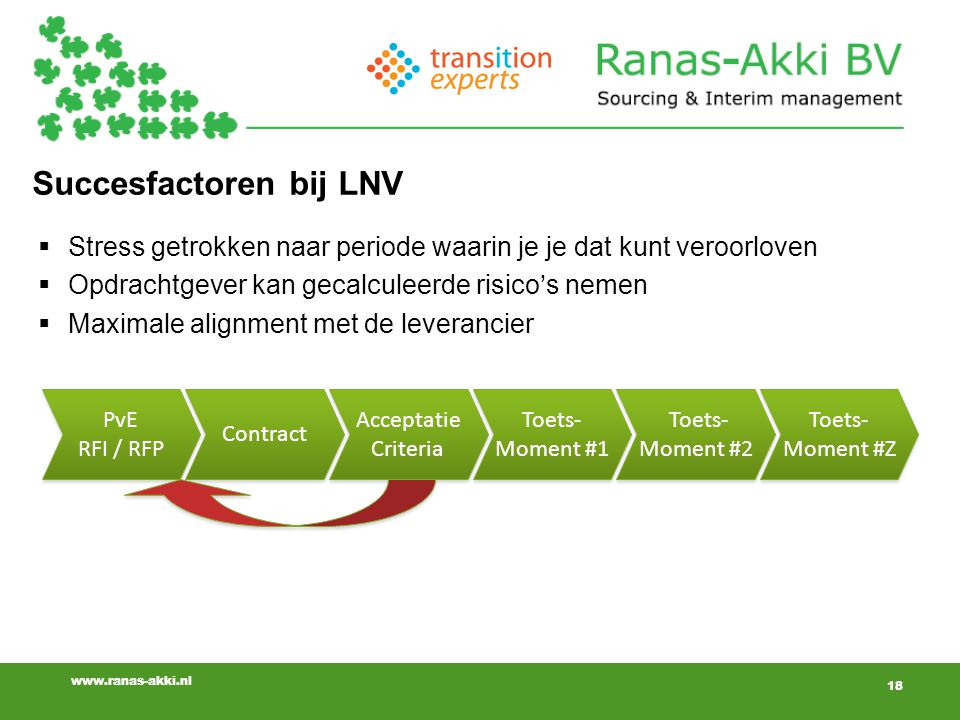 Succesfactoren bij LNV