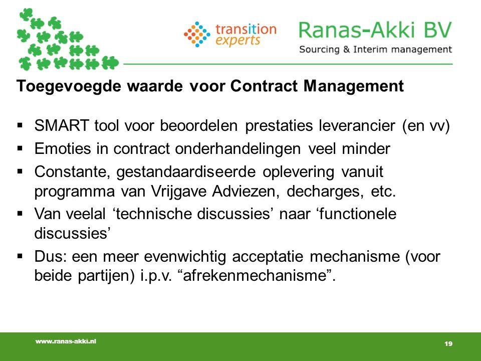 Toegevoegde waarde voor Contract Management