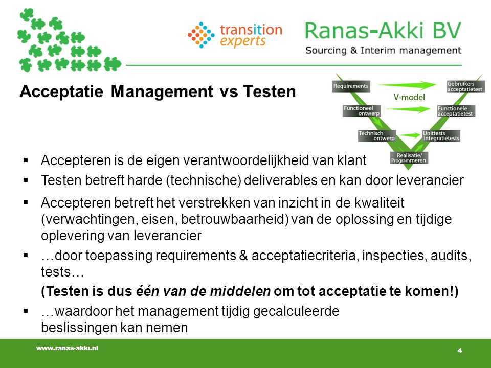 Acceptatie Management vs Testen