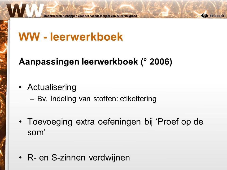WW - leerwerkboek Aanpassingen leerwerkboek (° 2006) Actualisering