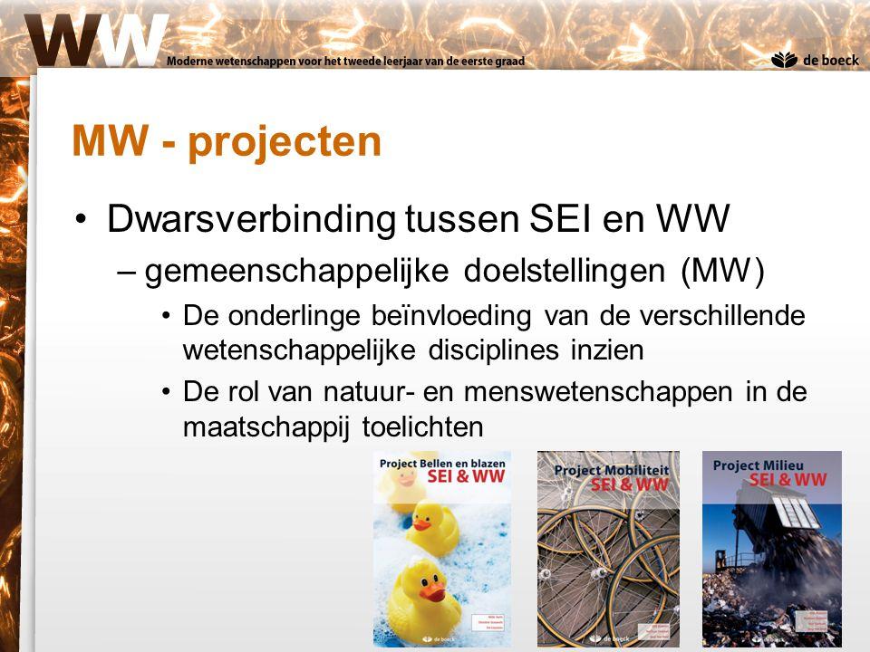 MW - projecten Dwarsverbinding tussen SEI en WW