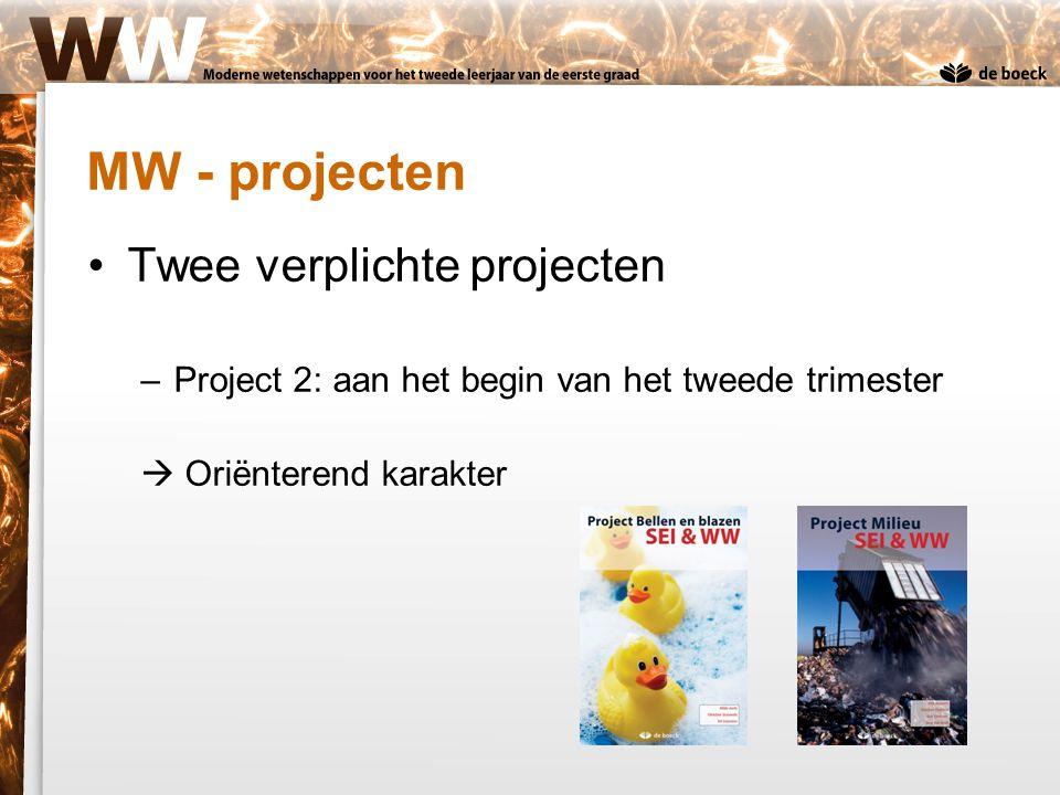 MW - projecten Twee verplichte projecten