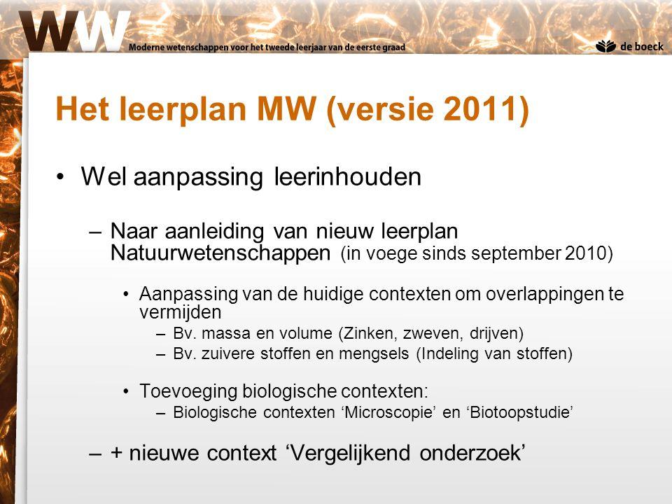 Het leerplan MW (versie 2011)