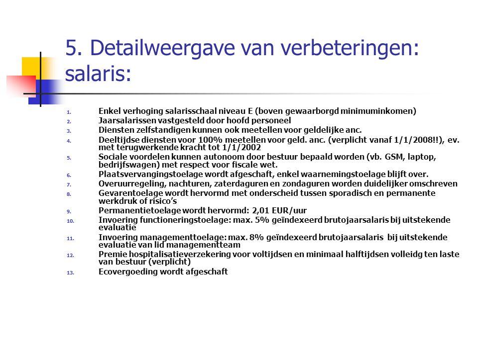 5. Detailweergave van verbeteringen: salaris: