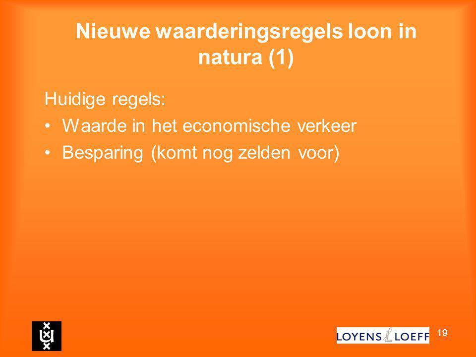 Nieuwe waarderingsregels loon in natura (1)