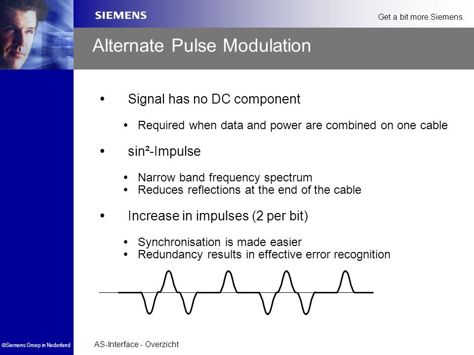 Alternate Pulse Modulation