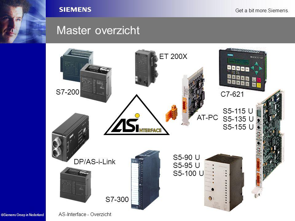 Master overzicht ET 200X S7-200 C7-621 S5-115 U S5-135 U S5-155 U