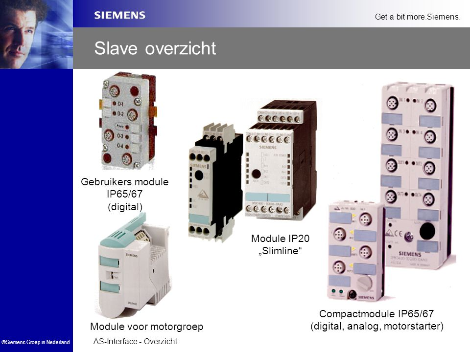 Compactmodule IP65/67 (digital, analog, motorstarter)