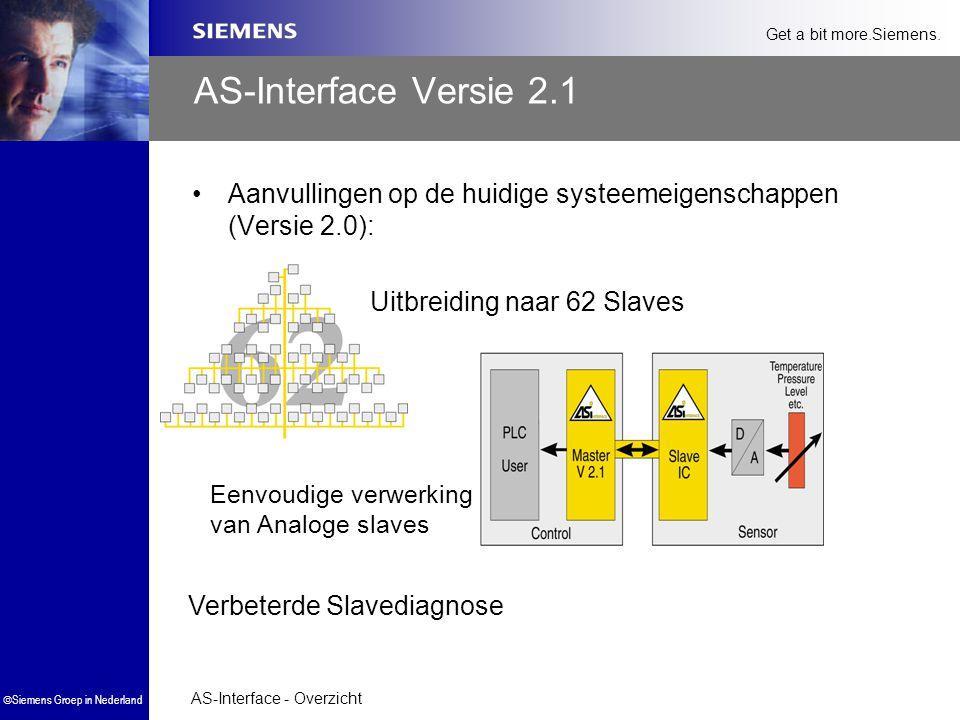 AS-Interface Versie 2.1 Aanvullingen op de huidige systeemeigenschappen (Versie 2.0): Uitbreiding naar 62 Slaves.