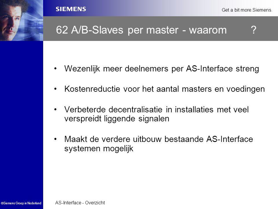 62 A/B-Slaves per master - waarom