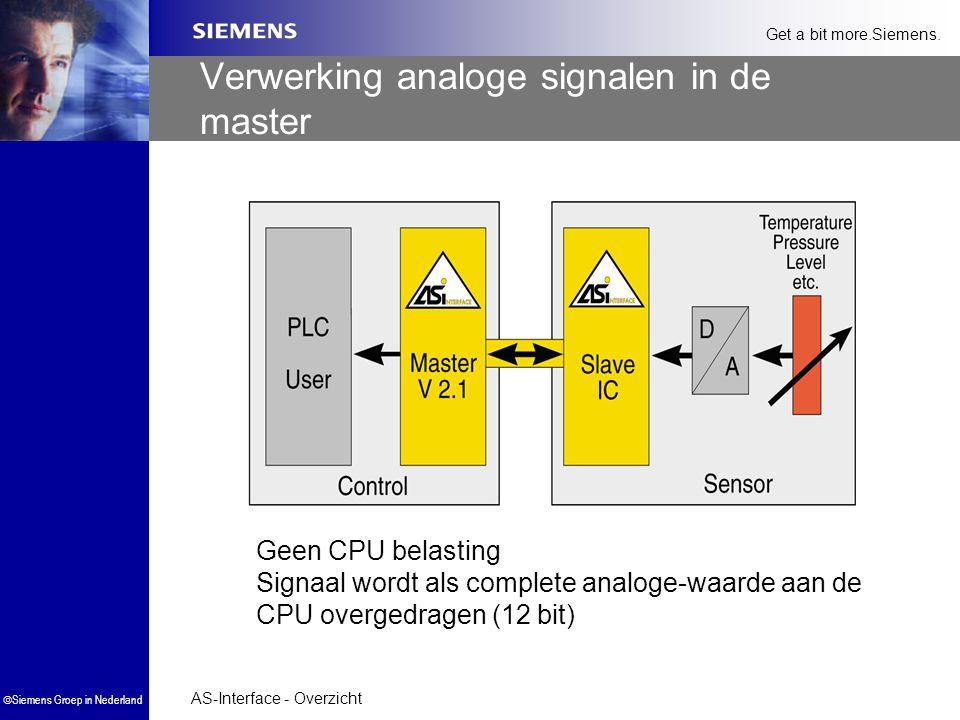 Verwerking analoge signalen in de master